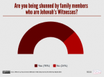 are you being shunned by family members survey. My opinion on shunning.
